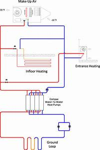 Compax Chiller  Geothermal Hudronic Heating