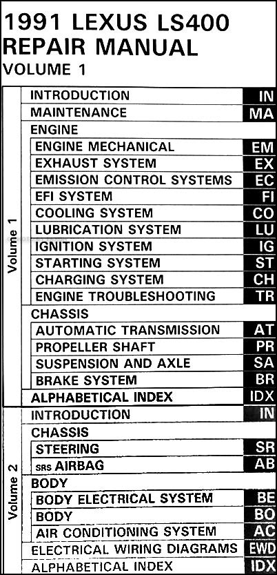auto repair manual online 1989 lexus ls navigation system 1991 lexus ls 400 repair shop manual original 2 volume set