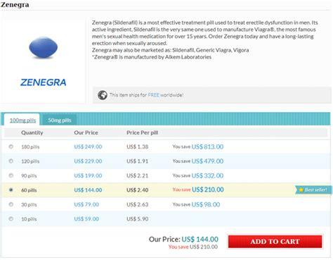 comprar sildenafil sin receta por internet