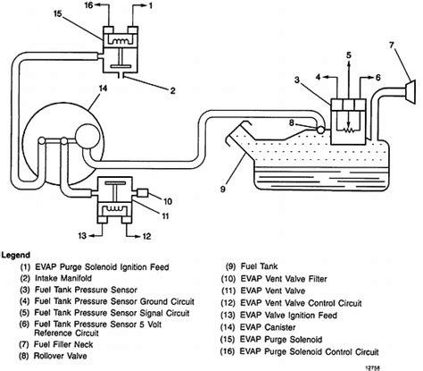 Vortec Engine Diagram Vacuum Hose Downloaddescargar