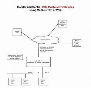 50 Amp Rv Wiring Diagram