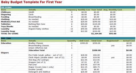 year baby budget template soft templates
