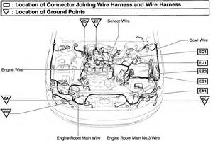lexus es engine wiring harness image similiar 1999 lexus rx300 engine compartment diagram keywords on 1993 lexus es300 engine wiring harness