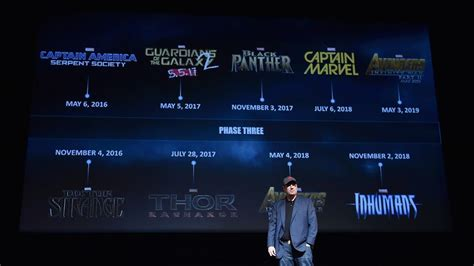 Marvel Announces Films Until 2019