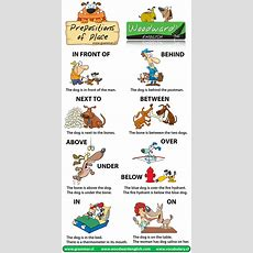 Chart Demonstrating Prepositions Of Place In English  English Grammar Pinterest