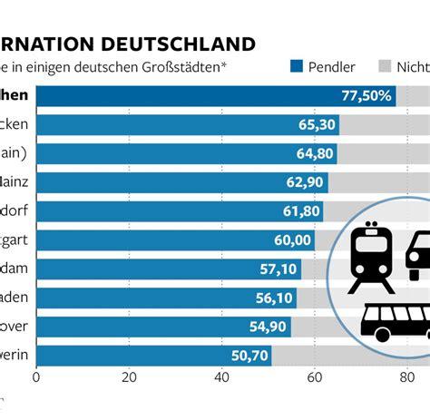 schenkungssteuer freibetrag pro jahr gutscheine an arbeitnehmer 2015