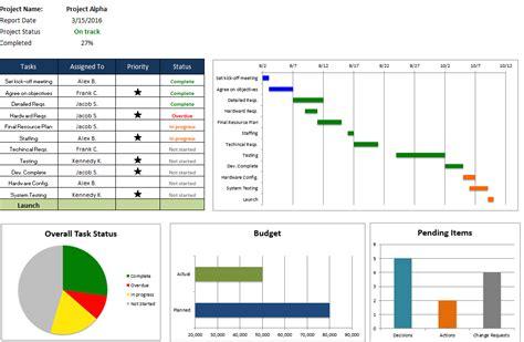 Project Management Exles free excel project management templates