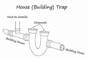 Everything You Need To Know About Plumbing Traps