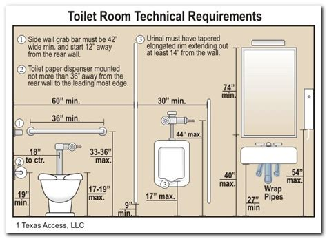 Ada Compliant Bathroom Sink Dimensions-sink And Faucet