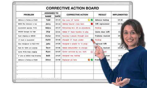 school schedule template corrective action tracker