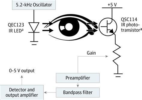 Infrared Based Blink Detecting Glasses For Facial Pacing