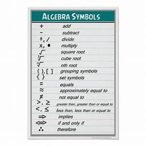 Algebra Symbols Chart Poster
