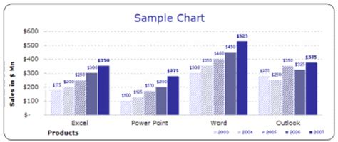 excel chart templates   bar pie charts