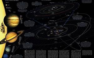 The most detailed map of the solar system for school ...