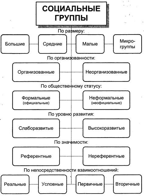 Гелиосистема. Виды гелиосистем Статьи партнеров .