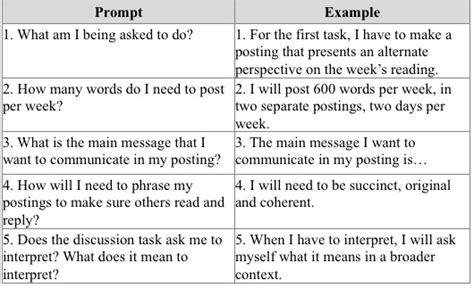 19599 resume templates free metacognitive essay exle sle creative writing
