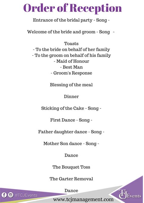 suggested order   wedding reception programme