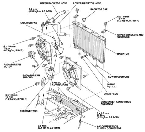 Honda Engine Cooling Diagram by Honda Accord Engine Cooling System Diagram