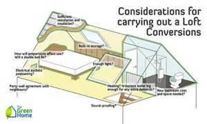 single story small house plans small loft conversions loft conversion before and after