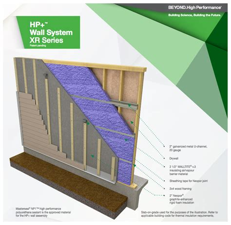 wall system hp wall system basf sustainable construction north america