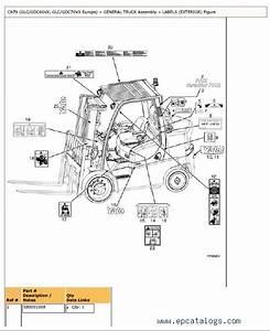 Yale Truck C879  Glc  Gdc60vx  70vx  Pdf Information