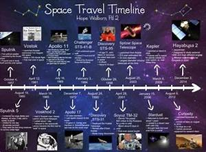 Space Travel Timeline: apollo, astronomy, discovery, Én ...