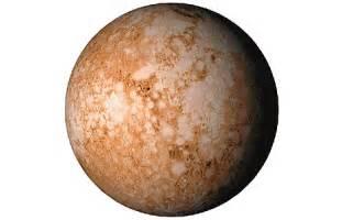 Pluto Planet Clip Art