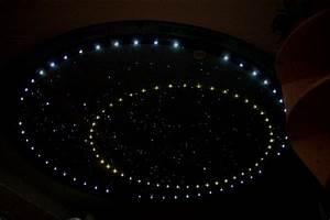 Sternenhimmel Glasfaser Selber Bauen : sternenhimmel f r unsere sternengucker ~ Michelbontemps.com Haus und Dekorationen