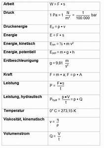Hydraulischer Abgleich Fußbodenheizung Online Berechnen : hydraulikzylinder berechnung pneumatisk transport med vakuum ~ Themetempest.com Abrechnung