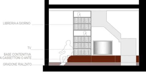 arredare il sottoscala a giorno come arredare il soggiorno con scala a giorno 187 chiedi all