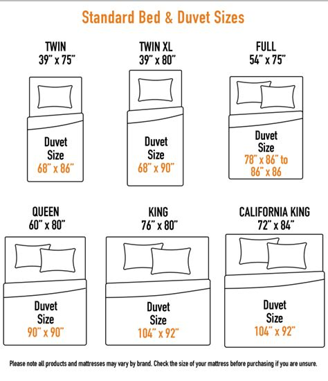 Duvet Sizes by Duvet Cover Buying Guide Sizes Chart Designer Living