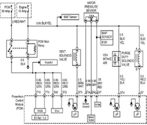 wiring diagrams  diy car repairs youfixcarscom