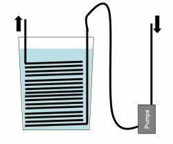 Ventilator Selber Bauen : bauanleitung aquarien k hler ventilator mit halterung ~ Orissabook.com Haus und Dekorationen
