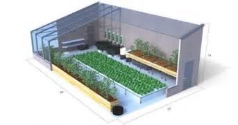 energy efficient house plans energy efficient aquaponics greenhouses ceres greenhouse