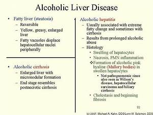 Cirrhosis Signs And Symptoms Related Keywords - Cirrhosis ...