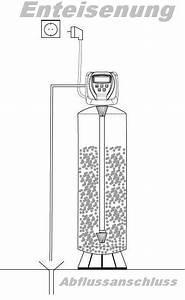 Wasserdruck Berechnen : enteisenung filter gkf anlage m birm gef llt und clack steuerung ~ Themetempest.com Abrechnung