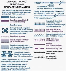 Flight Chart Symbols Ifrweather Com Instrument Flight Rules Aviation Weather