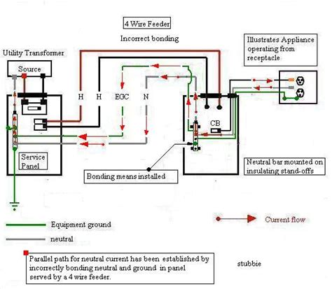 similiar sub panel to sub panel wiring keywords how to wire 100 amp sub panel diagram caroldoey