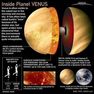 Photos of Venus