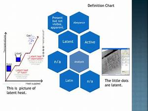 PPT - Words and Synonyms Dictionary PowerPoint ...
