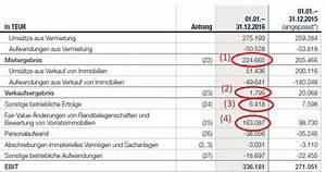 Gewinn Verlust Rechnung : eps ffo affo co das kgv problem bei immobilienunternehmen und reits ~ Themetempest.com Abrechnung