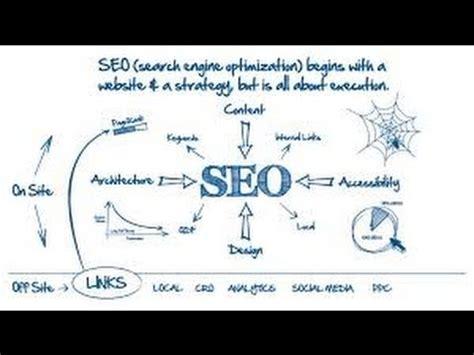 more seo optimize beginners search engine optimization seo tutorial