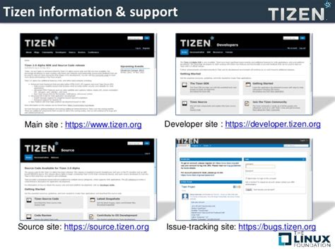 introduction to the tizen sdk 2 0 0 alpha taiho choi samsung k