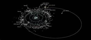 'Dwarf planet' discovered in distant Solar System – ARYNEWS