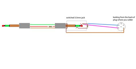 35 mm stereo jack wiring diagram volovets info