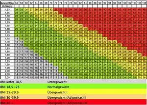 Body Mass Index Berechnen Frau : wie viel betr gt das normalgewicht einer 13 j hrigen gesundheit gewicht bmi ~ Themetempest.com Abrechnung