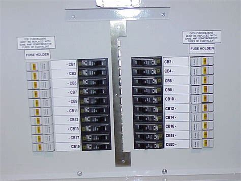 An electrical panel typically is made up of switches or breakers …show more content… Square D Electrical Panel Schedule Template Best Of Strategic Munication Plan Template | Label ...
