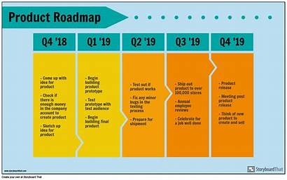 Roadmap Example Infographic Templates Storyboard Maker Infographics