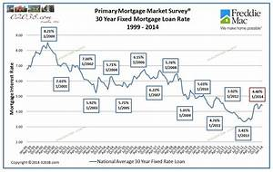 Rising Home Prices And Short Supply May Make Spring Market
