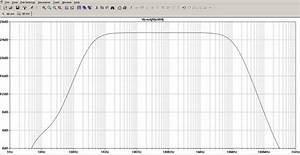 Frequency Response Of Rc Coupled Amplifier